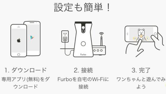 furboの設定方法