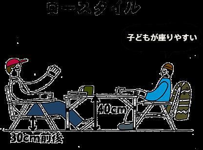 ロースタイルのテーブルとチェア